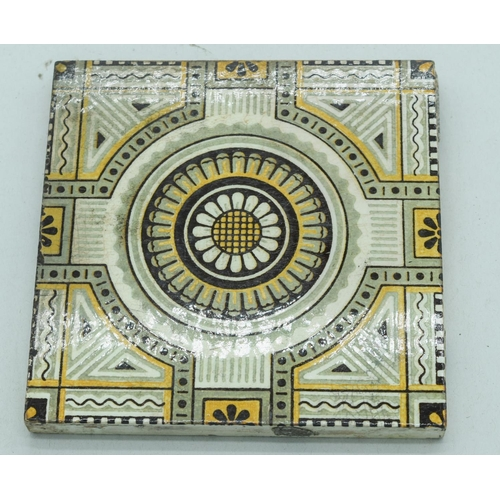 4063 - Two Victorian Minton Aesthetic China works   tiles  15 x 15cm (2)....