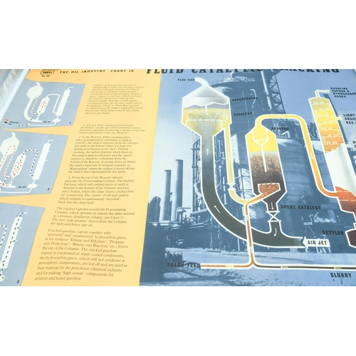 4107 - Collection of vintage Shell Oil Industry posters 82 x 59 cm (10)...