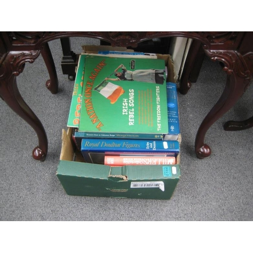 166 - Interesting Box of Books on Antique Subjects and...