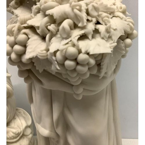 3 - Two Parian female figures, both unmarked. Tallest 34cms h....