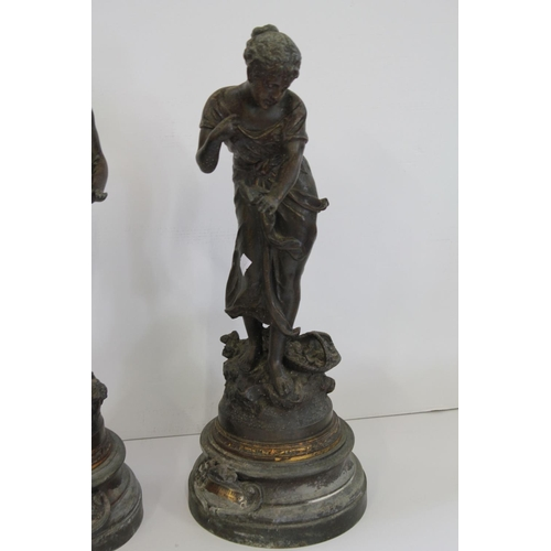636 - A Pair of Late French 19th Century Spelter Figures with Doves after a Model by