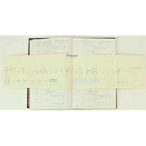 764 - Log Books of Three British WarshipsManuscripts: Three folio Volumes,containing meticulously arran...