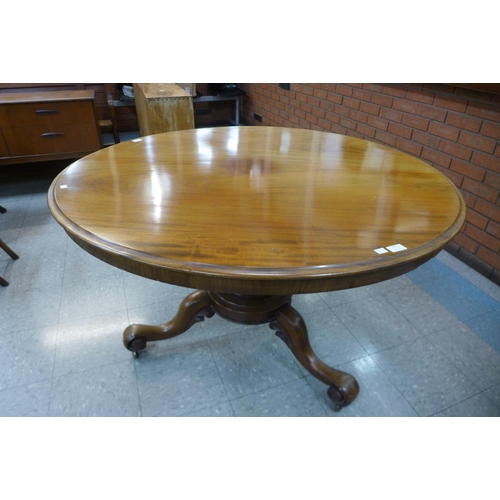 196 - A Victorian mahogany circular tilt-top breakfast table...