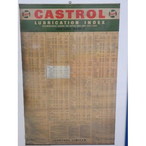 28 - A Castrol lubrication index chart, framed display 1945- 64, 106 x 82 cm.