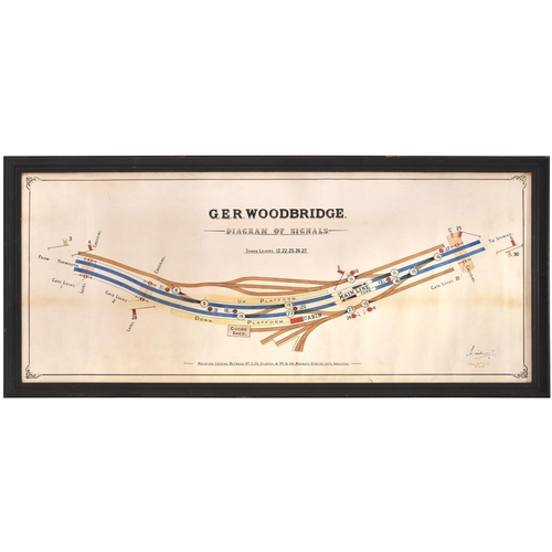 166 - A Great Eastern Railway signal box diagram, WOODBRIDGE 1916, a superb diagram showing lines to Ipswi...