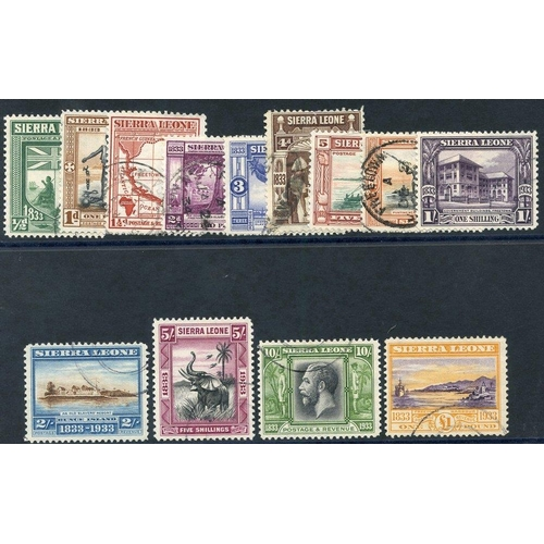 1441 - 1933 Centenary set VFU, SG.168/180. (13) Cat. £1500...