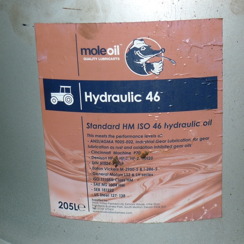 20 - 1 x 205L drum of standard HM ISO 46 hydraulic oil. VIEWING at MST Auctioneers, Dunkeswell, EX14 4LB ...
