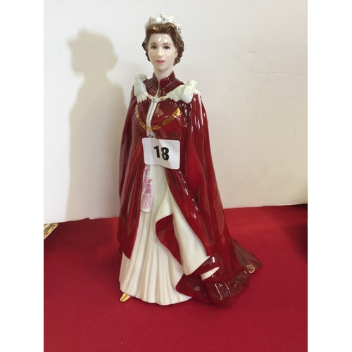 18 - ROYAL WORCESTER BONE CHINA FIGURINE COMMEMORATING THE QUEENS 80TH BIRTHDAY...