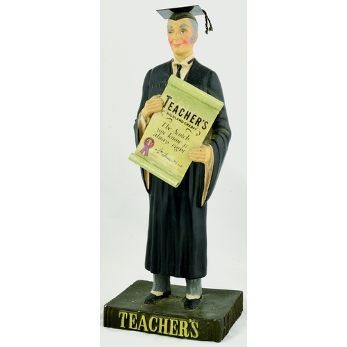 137 - TEACHERS BACK BAR FIGURE. 15ins tall. Rubberoid back bar figure, teacher with scroll in hand stood o...