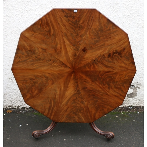 362 - George III mahogany breakfast table, the octagonal moulded edge top radially veneered, raised on cen...